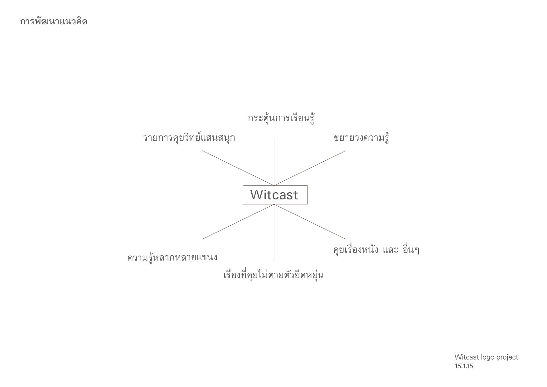 witcast2-02